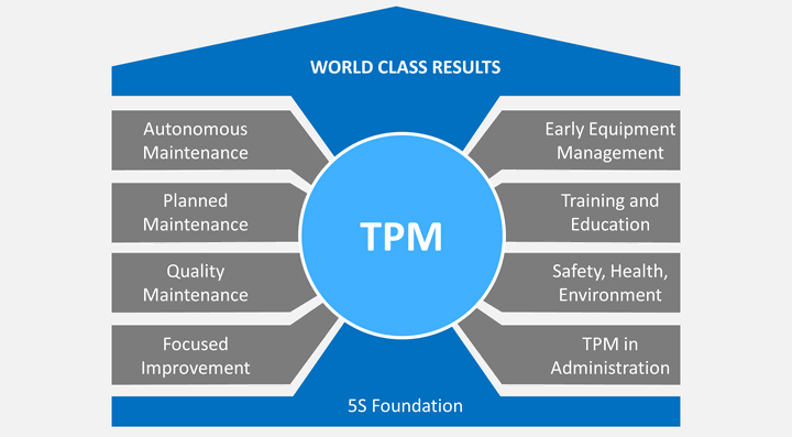 "Workshop on ""Effective application and utilization of TPM"""